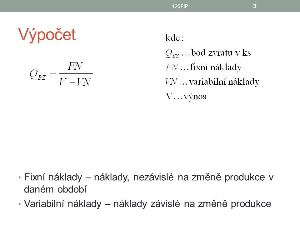 Příklad 126FIP 4 Předpokládejme podnikatele, který se zabývá prodejem výrobku A.