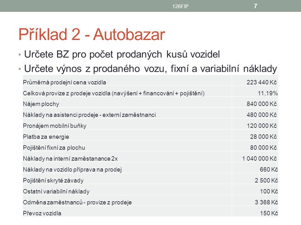 Příklad 2 - Autobazar Určete BZ pro počet prodaných kusů vozidel Určete výnos z prodaného vozu, fixní a variabilní náklady 126FIP 7 Průměrná prodejní