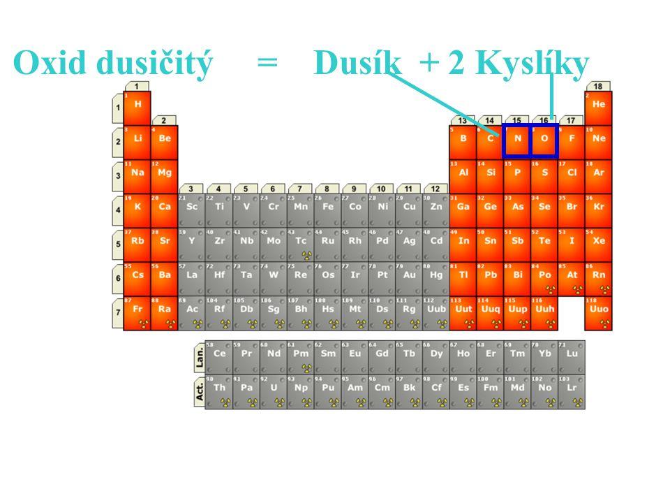Oxid dusičitý = Dusík + 2 Kyslíky