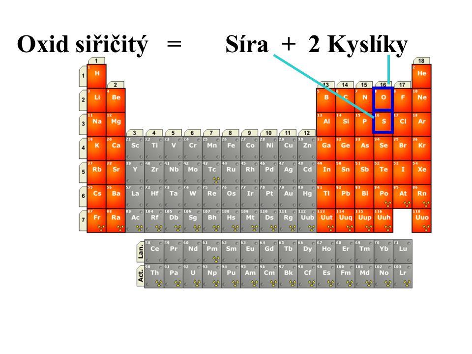 Oxid siřičitý = Síra + 2 Kyslíky