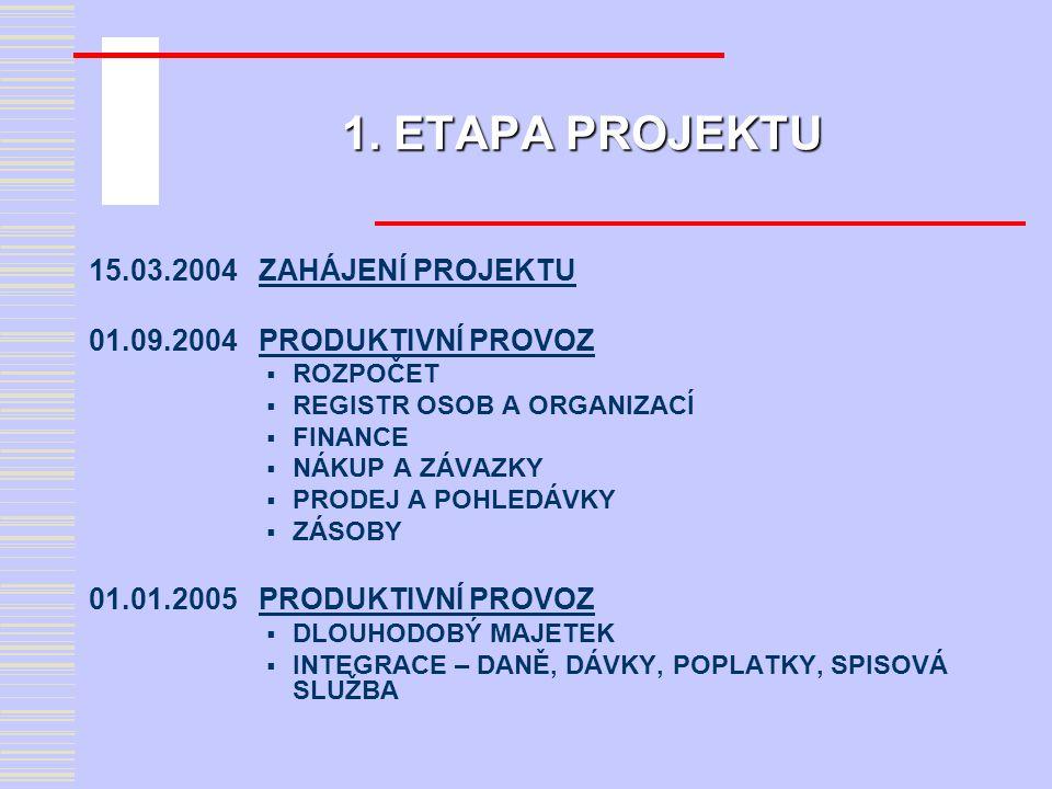 DALŠÍ ETAPY PROJEKTU DO KONCE 2005  OPRAVY A ÚDRŽBA DLOHODOBÉHO MAJETKU  ŘÍZENÍ INVESTIC  MZDY A PERSONALISTIKA  INTRANETOVÝ PORTÁL V ROCE 2006  INTEGRACE S GIS  MANAŽERSKÝ INFORMAČNÍ SYSTÉM
