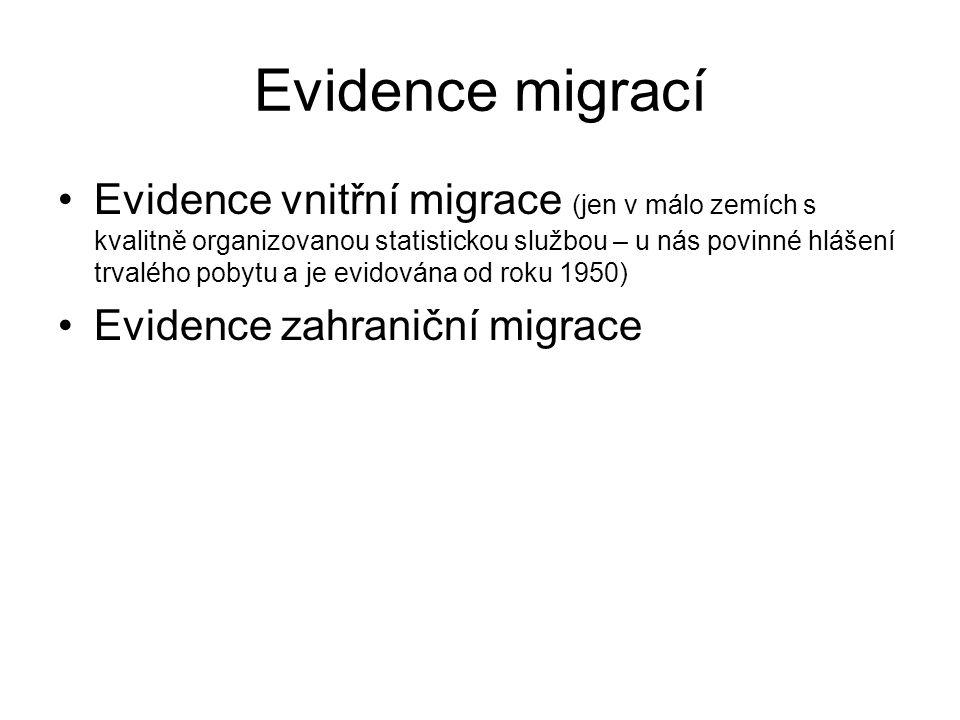 Evidence migrací Evidence vnitřní migrace (jen v málo zemích s kvalitně organizovanou statistickou službou – u nás povinné hlášení trvalého pobytu a j