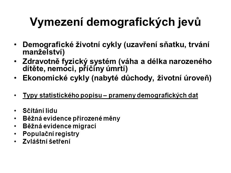 Vymezení demografických jevů Demografické životní cykly (uzavření sňatku, trvání manželství) Zdravotně fyzický systém (váha a délka narozeného dítěte,