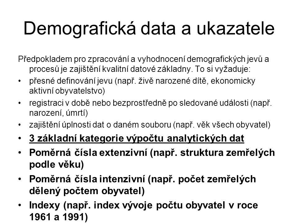 Demografická data a ukazatele Předpokladem pro zpracování a vyhodnocení demografických jevů a procesů je zajištění kvalitní datové základny. To si vyž