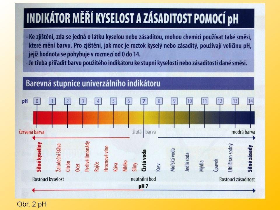 Obr. 2 pH