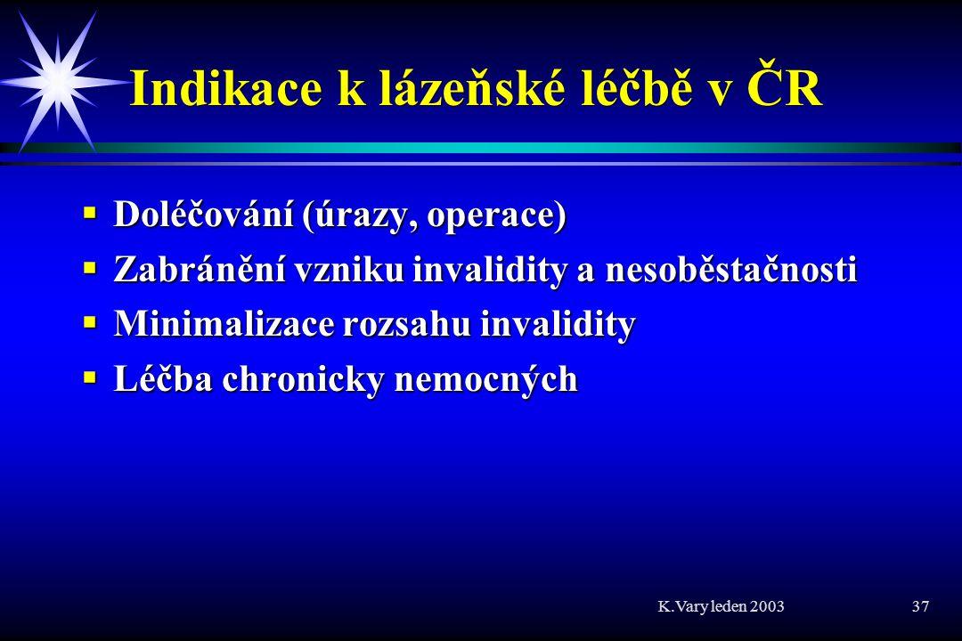 K.Vary leden 2003 37 Indikace k lázeňské léčbě v ČR  Doléčování (úrazy, operace)  Zabránění vzniku invalidity a nesoběstačnosti  Minimalizace rozsahu invalidity  Léčba chronicky nemocných