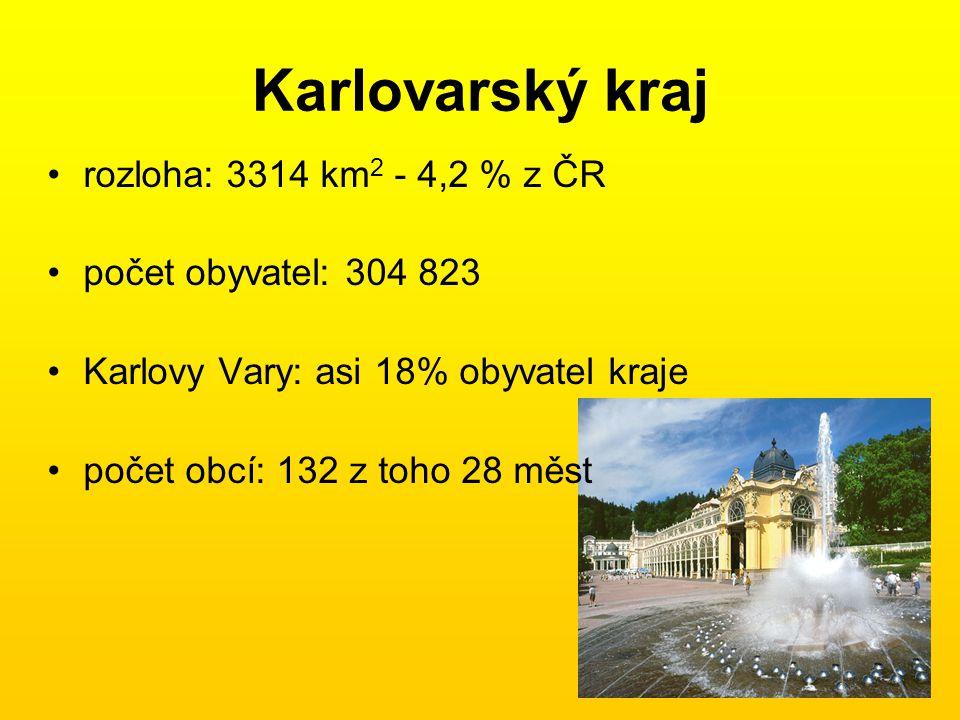 Karlovarský kraj rozloha: 3314 km 2 - 4,2 % z ČR počet obyvatel: 304 823 Karlovy Vary: asi 18% obyvatel kraje počet obcí: 132 z toho 28 měst
