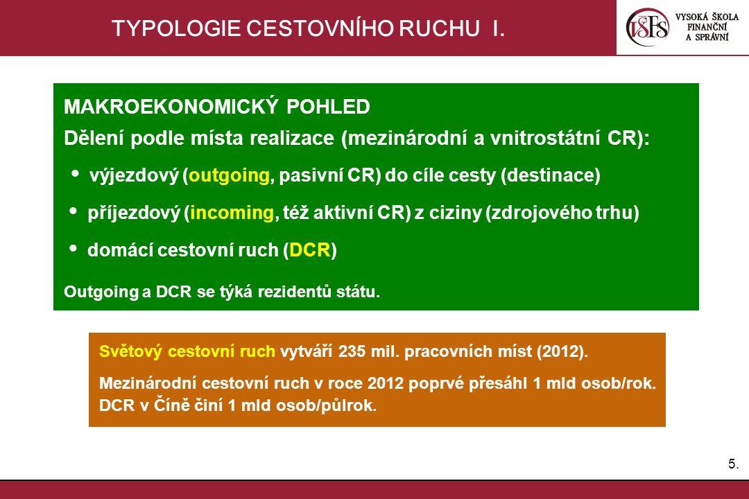 5.5. TYPOLOGIE CESTOVNÍHO RUCHU I. MAKROEKONOMICKÝ POHLED Dělení podle místa realizace (mezinárodní a vnitrostátní CR): výjezdový (outgoing, pasivní C
