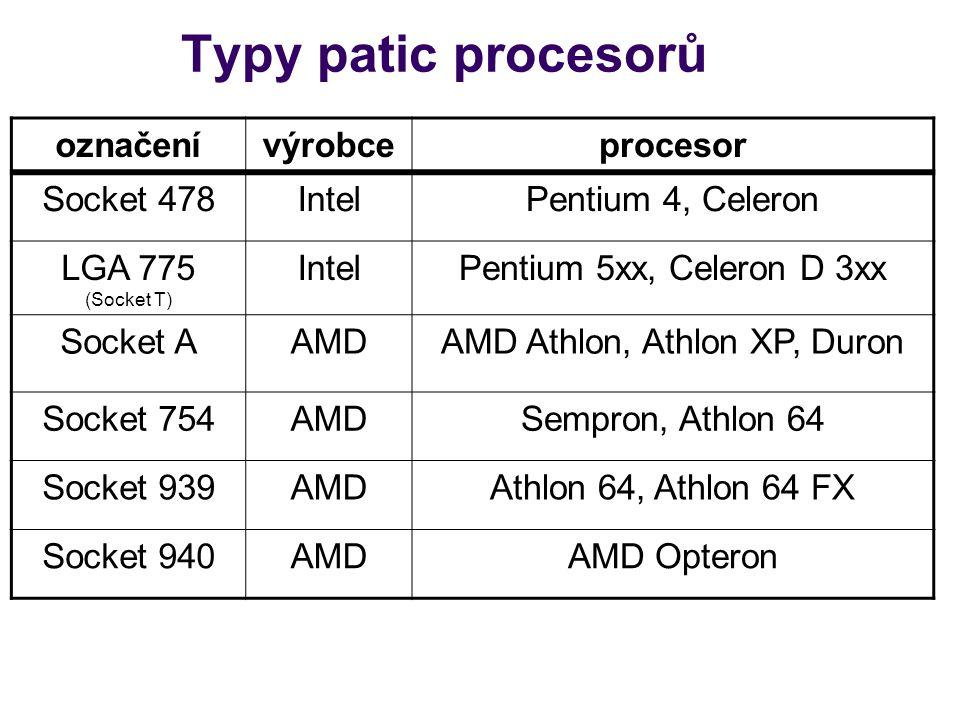 Desky AT, ATX, MicroATX desky se liší dle velikosti, montážních pozic a dle druhu a způsobu napájení AT – starší druh desky do skříní s označením AT, zdroj AT neumožňuje softwarové vypnutí počítače ATX – v současné době používaný druh desky do skříní s označením ATX, zdroj umožňuje softwarové vypnutí MicroATX – totéž co ATX, ale s menšími rozměry pro sestavování velmi malých počítačů (omezená rozšiřitelnost počítače) deska ATX deska microATX
