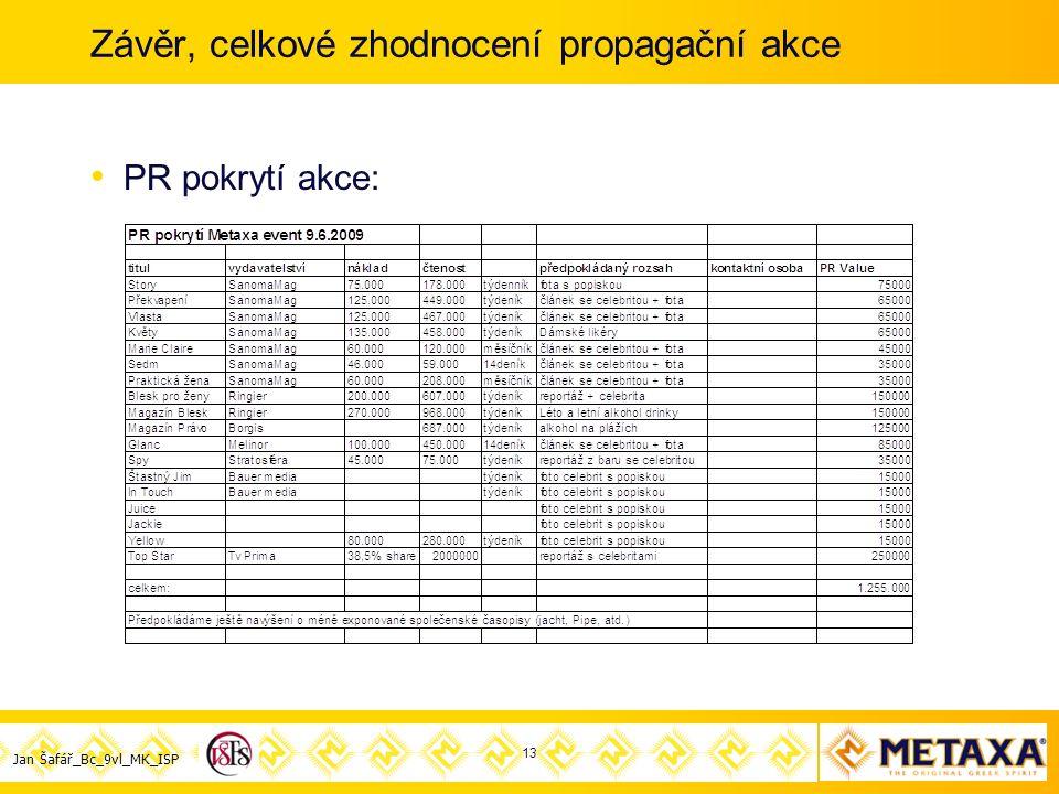 Jan Šafář_Bc_9vl_MK_ISP Závěr, celkové zhodnocení propagační akce PR pokrytí akce: 13