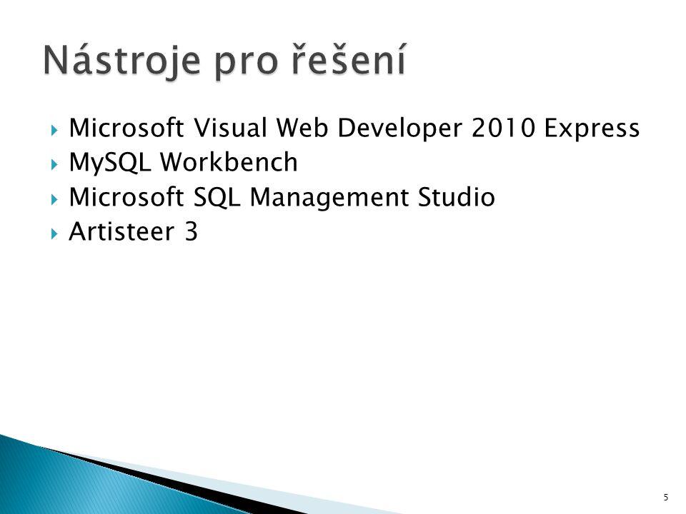  Microsoft Visual Web Developer 2010 Express  MySQL Workbench  Microsoft SQL Management Studio  Artisteer 3 5