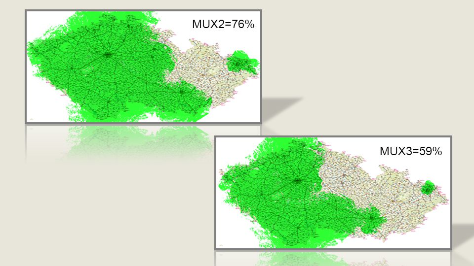 MUX2=76% MUX3=59%