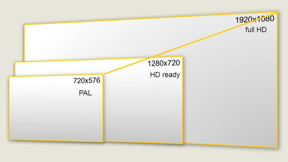 PAL HD ready full HD