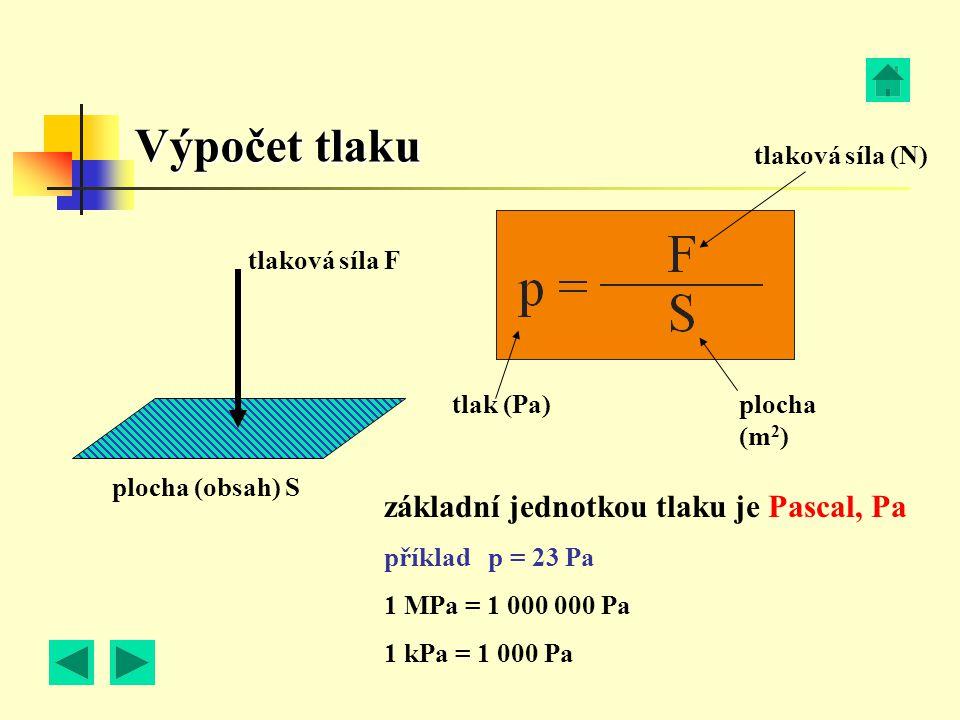 Výpočet tlaku plocha (obsah) S tlaková síla F tlak (Pa) plocha (m 2 ) tlaková síla (N) základní jednotkou tlaku je Pascal, Pa příklad p = 23 Pa 1 MPa