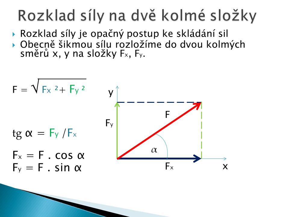  Rozklad síly je opačný postup ke skládání sil  Obecně šikmou sílu rozložíme do dvou kolmých směrů x, y na složky F x, F y.