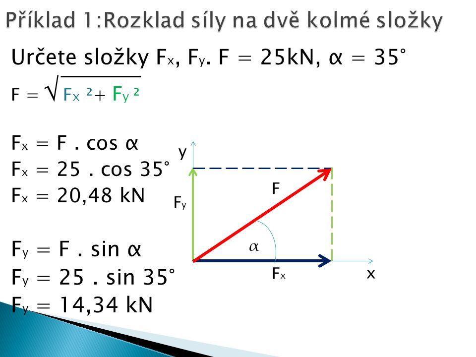 Určete složky F x, F y. F = 25kN, α = 35° F = √ F x ²+ F y ² F x = F.