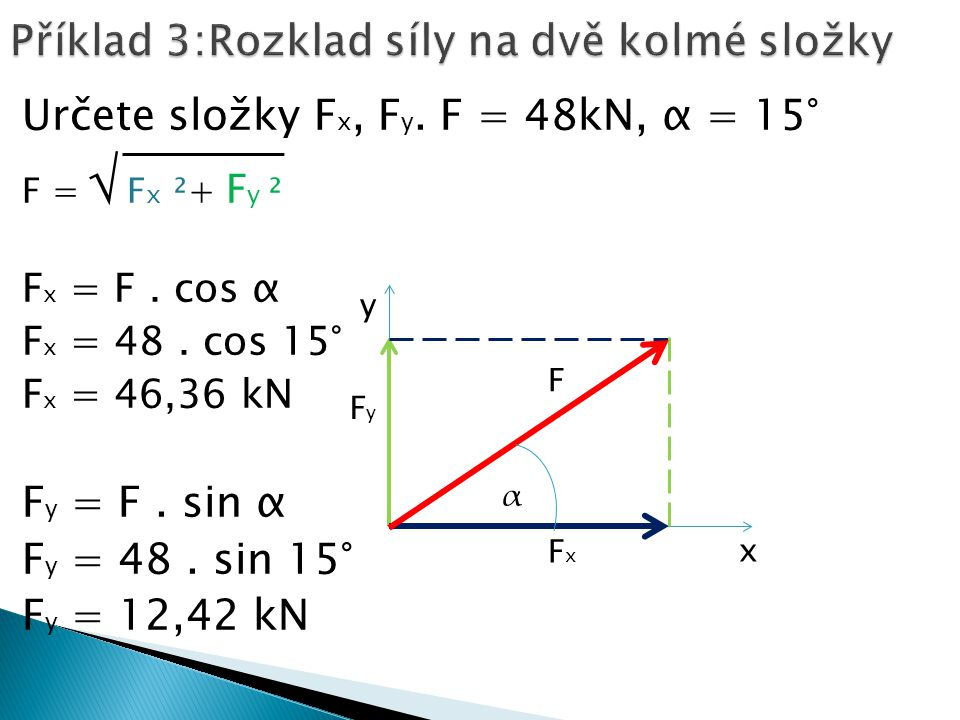 Určete složky F x, F y. F = 48kN, α = 15° F = √ F x ²+ F y ² F x = F.
