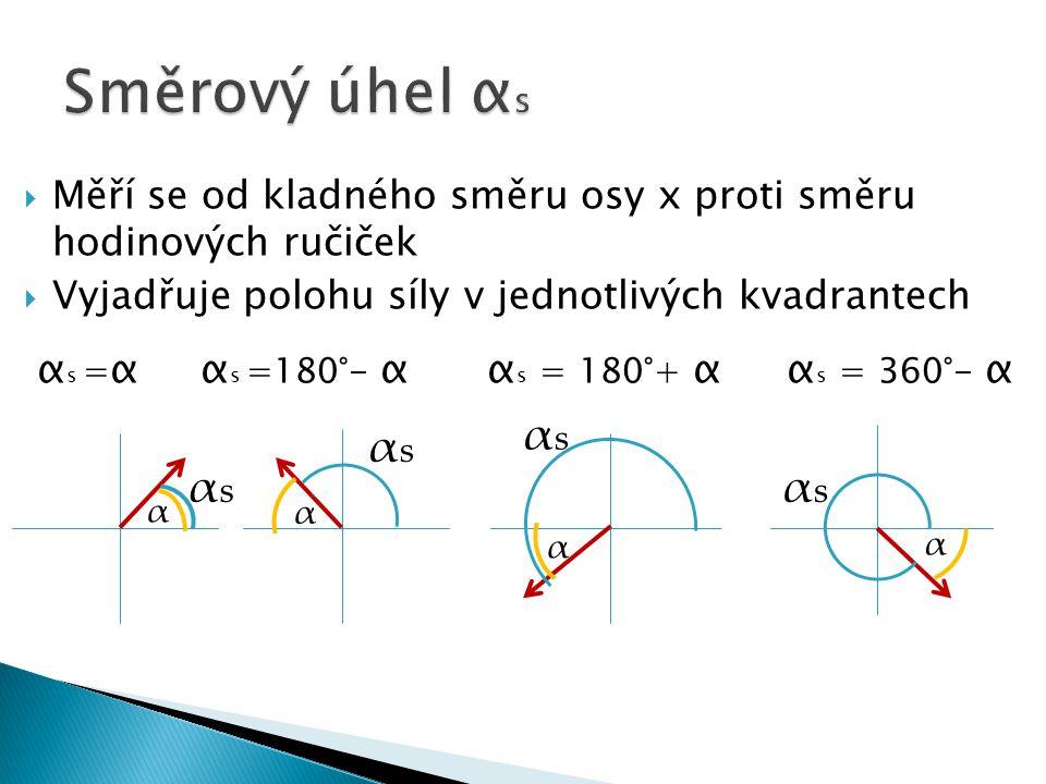  Měří se od kladného směru osy x proti směru hodinových ručiček  Vyjadřuje polohu síly v jednotlivých kvadrantech α s = α α s =180°- α α s = 180°+ α α s = 360°- α αsαs αsαs αsαs αsαs α α α α