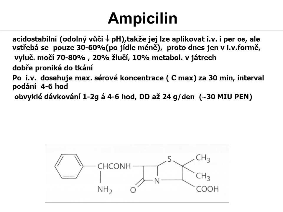 Ampicilin acidostabilní (odolný vůči  pH),takže jej lze aplikovat i.v. i per os, ale vstřebá se pouze 30-60%(po jídle méně), proto dnes jen v i.v.for