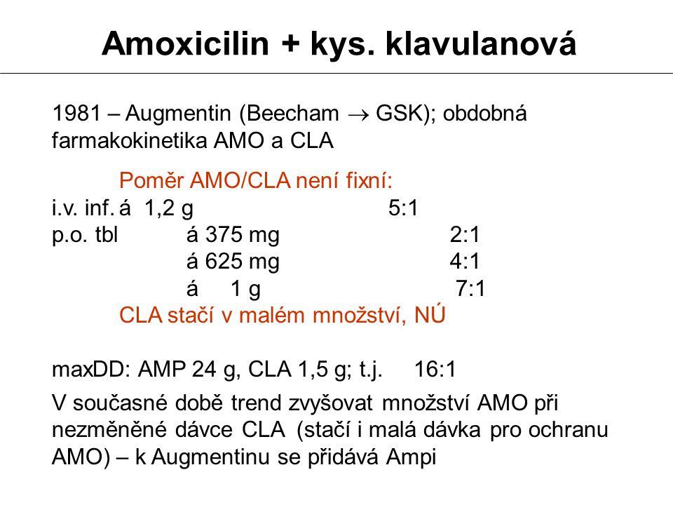 Amoxicilin + kys. klavulanová 1981 – Augmentin (Beecham  GSK); obdobná farmakokinetika AMO a CLA Poměr AMO/CLA není fixní: i.v. inf.á 1,2 g5:1 p.o. t