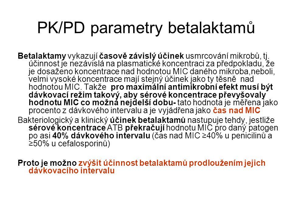 Doporučení k dávkování A) orální léčba ( Denní terapeutická dávka orálních aminopenicilinů by měla být 2-3g/den u dospělých, 50- 90mg/den u dětí) AMO/CLA 3x 625 mg jen lehké infekce 4x 625 mg compliance?(dodržení léčebného režimu) 2 x 1g intermitentní režim 3 x 1g O.K.