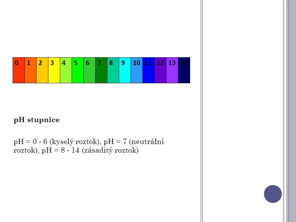 01234567891011121314 pH stupnice pH = 0 - 6 (kyselý roztok), pH = 7 (neutrální roztok), pH = 8 - 14 (zásaditý roztok)