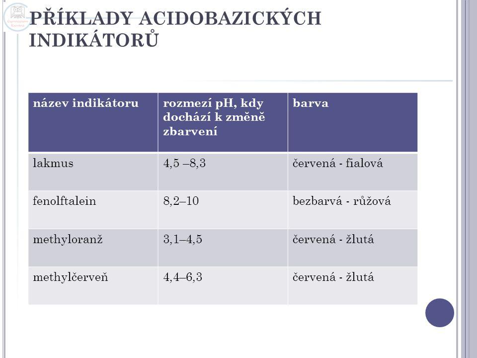 PŘÍKLADY ACIDOBAZICKÝCH INDIKÁTORŮ název indikátorurozmezí pH, kdy dochází k změně zbarvení barva lakmus4,5 –8,3červená - fialová fenolftalein8,2–10be