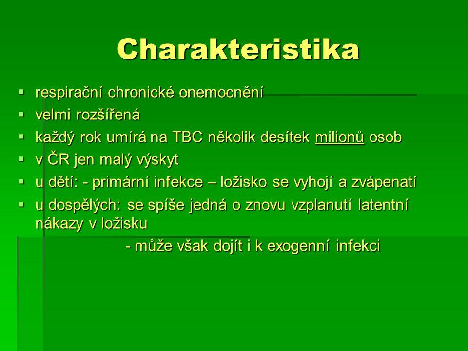 Charakteristika  respirační chronické onemocnění  velmi rozšířená  každý rok umírá na TBC několik desítek milionů osob  v ČR jen malý výskyt  u d