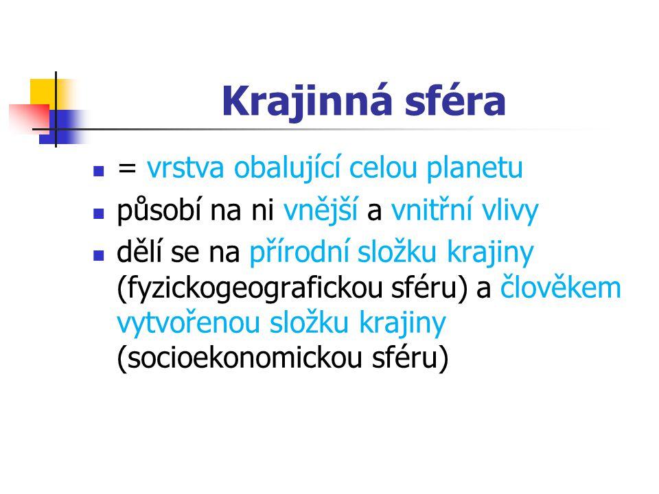 Krajinná sféra = vrstva obalující celou planetu působí na ni vnější a vnitřní vlivy dělí se na přírodní složku krajiny (fyzickogeografickou sféru) a člověkem vytvořenou složku krajiny (socioekonomickou sféru)