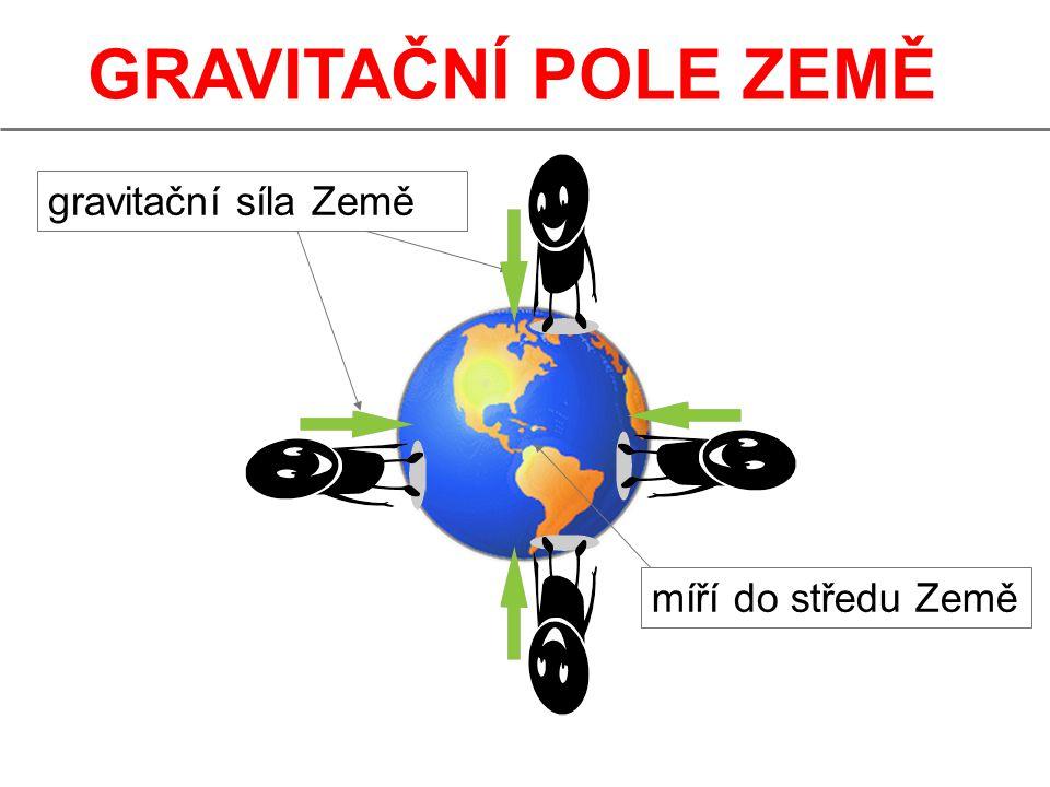 GRAVITAČNÍ POLE ZEMĚ gravitační síla Země míří do středu Země