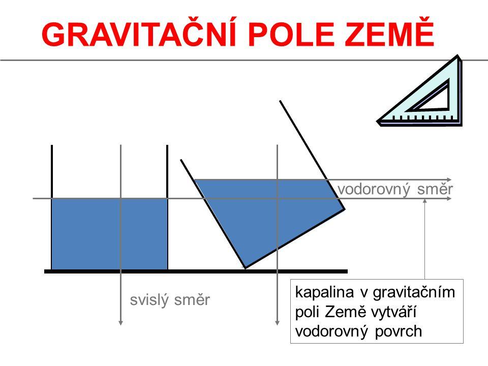 GRAVITAČNÍ POLE ZEMĚ svislý směr směr gravitační síly Země olovnice