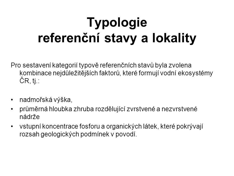 Typologie referenční stavy a lokality Pro sestavení kategorií typově referenčních stavů byla zvolena kombinace nejdůležitějších faktorů, které formují