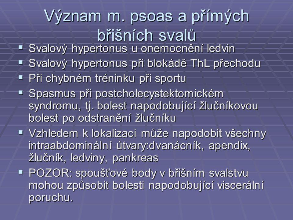Význam m. psoas a přímých břišních svalů  Svalový hypertonus u onemocnění ledvin  Svalový hypertonus při blokádě ThL přechodu  Při chybném tréninku