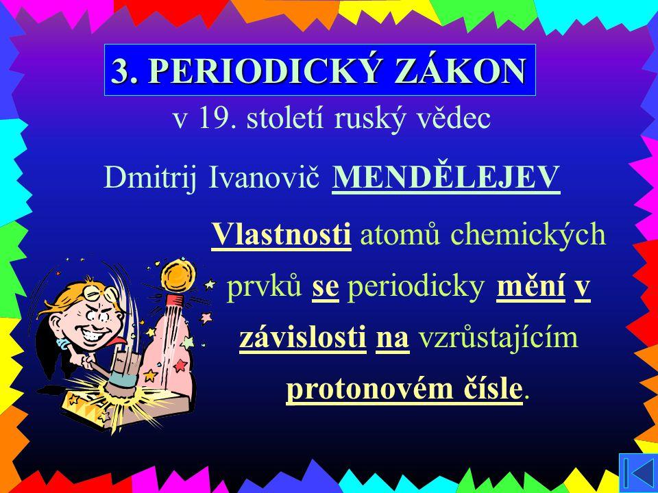 KONTROLNÍ TEST: AB 1.Kyslík 2.Draslík 3.Fosfor 4.Chlor 5.Měď 6.Zn 7.Fe 8.Hg 9.Na 10. Sn 1.Dusík 2.Sodík 3.Křemík 4.Fluor 5.Stříbro 6.Sn 7.S 8.Au 9.K 1
