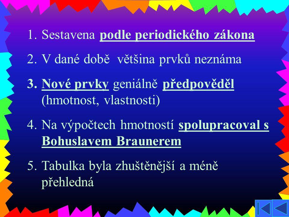 Řádky = periody (7) 4. TABULKA PRVKŮ Dnes 110 prvků Řazeny podle protonového čísla Sloupce = skupiny (18)