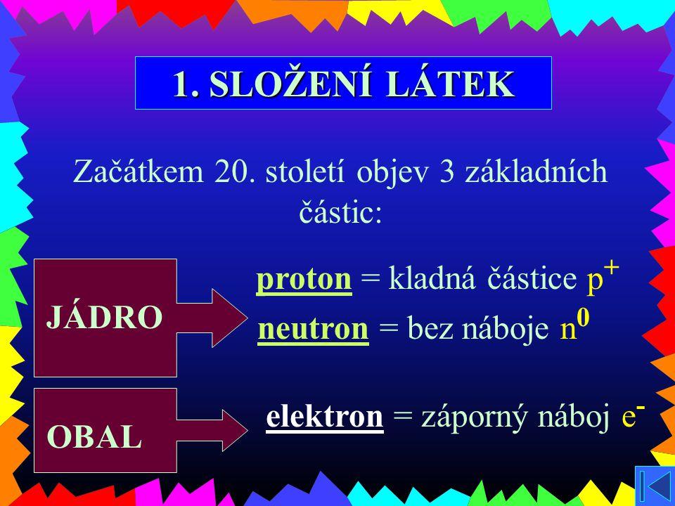 1. Složení látek 3. Periodický zákon 4. Tabulka prvků 5. Konec 2. Chemické prvky