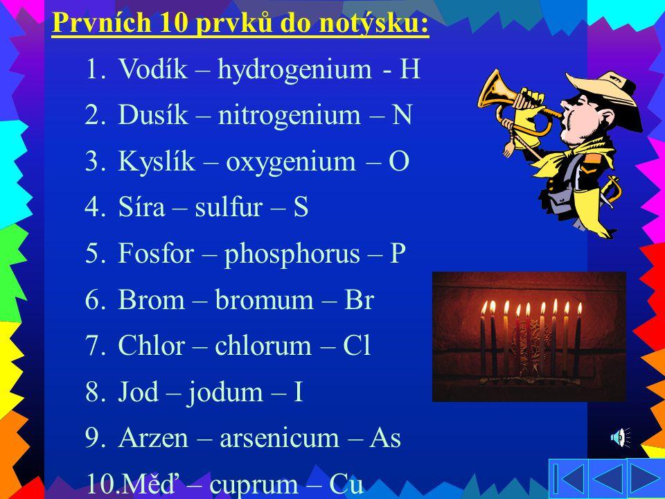 Značka prvku obsahuje: 1. velké písmeno 2. malé písmeno, které nemusí být Příklad: Vodík – hydrogenium - H Příklad: Železo – ferrum - Fe