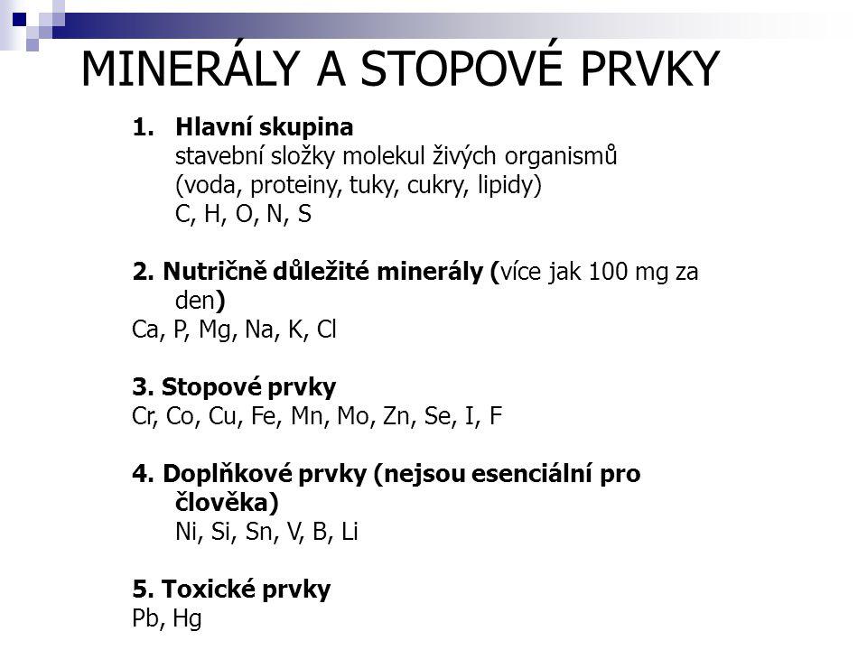 MINERÁLY A STOPOVÉ PRVKY 1.Hlavní skupina stavební složky molekul živých organismů (voda, proteiny, tuky, cukry, lipidy) C, H, O, N, S 2. Nutričně důl