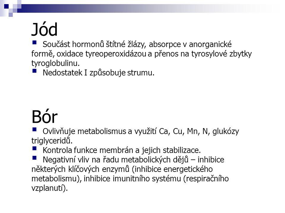 Jód  Součást hormonů štítné žlázy, absorpce v anorganické formě, oxidace tyreoperoxidázou a přenos na tyrosylové zbytky tyroglobulinu.  Nedostatek I