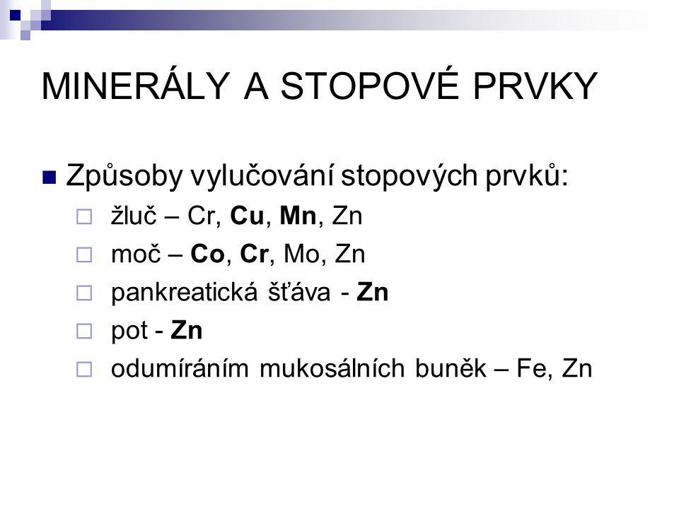 Způsoby vylučování stopových prvků:  žluč – Cr, Cu, Mn, Zn  moč – Co, Cr, Mo, Zn  pankreatická šťáva - Zn  pot - Zn  odumíráním mukosálních buněk