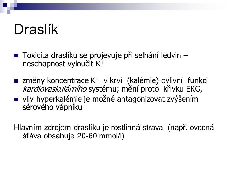 Draslík Toxicita draslíku se projevuje při selhání ledvin – neschopnost vyloučit K + změny koncentrace K + v krvi (kalémie) ovlivní funkci kardiovasku