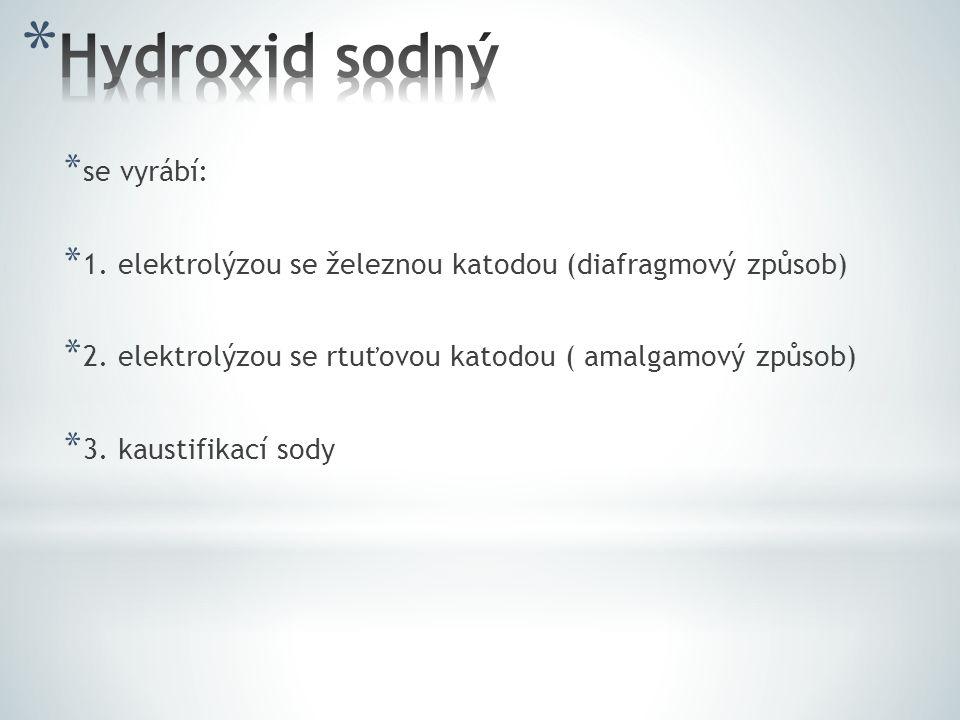* soda * kalcinovaná soda * krystalová soda * Soda se vyrábí Solvayovým způsobem.