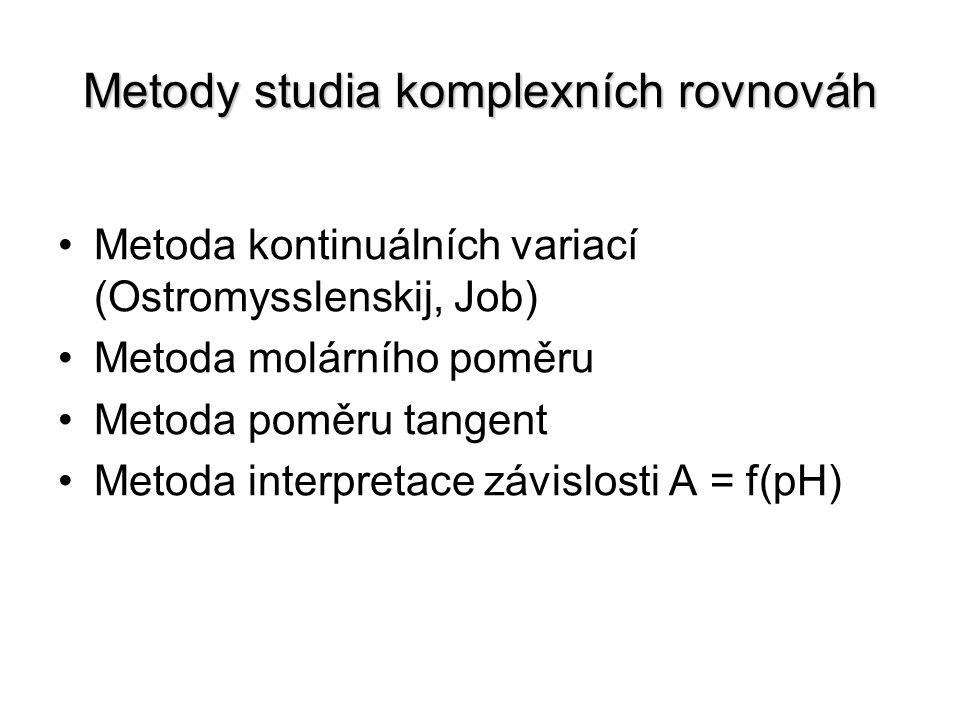 Metody studia komplexních rovnováh Metoda kontinuálních variací (Ostromysslenskij, Job) Metoda molárního poměru Metoda poměru tangent Metoda interpret