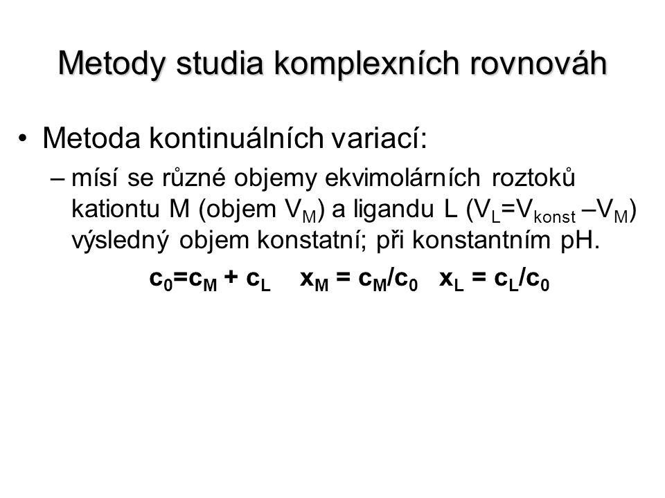 Metody studia komplexních rovnováh Metoda kontinuálních variací: –mísí se různé objemy ekvimolárních roztoků kationtu M (objem V M ) a ligandu L (V L