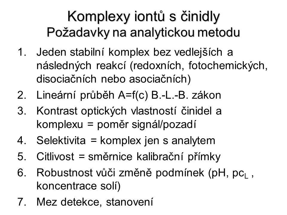 Komplexy iontů s činidly Požadavky na analytickou metodu 1.Jeden stabilní komplex bez vedlejších a následných reakcí (redoxních, fotochemických, disoc