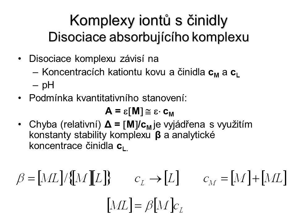 Komplexy iontů s činidly Disociace absorbujícího komplexu Z uvedených vztahů vyplývá, že chyba plynoucí z koncentrace volného kationtu je Absorbance s uvážením stability komplexu je pak