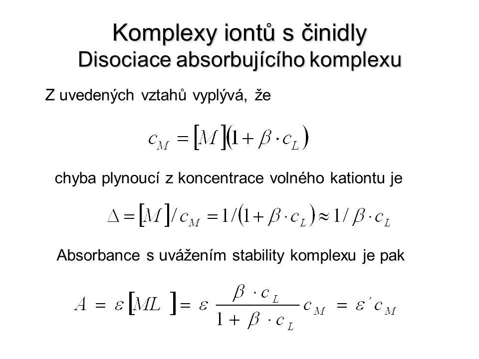 Komplexy iontů s činidly Disociace absorbujícího komplexu Z uvedených vztahů vyplývá, že chyba plynoucí z koncentrace volného kationtu je Absorbance s