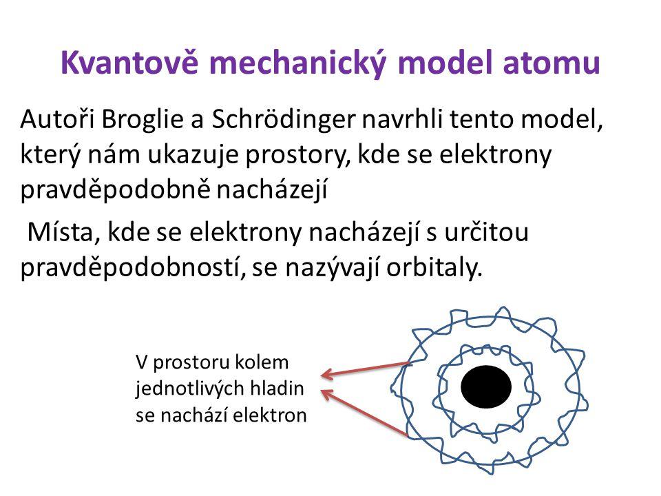 Kvantově mechanický model atomu Autoři Broglie a Schrödinger navrhli tento model, který nám ukazuje prostory, kde se elektrony pravděpodobně nacházejí