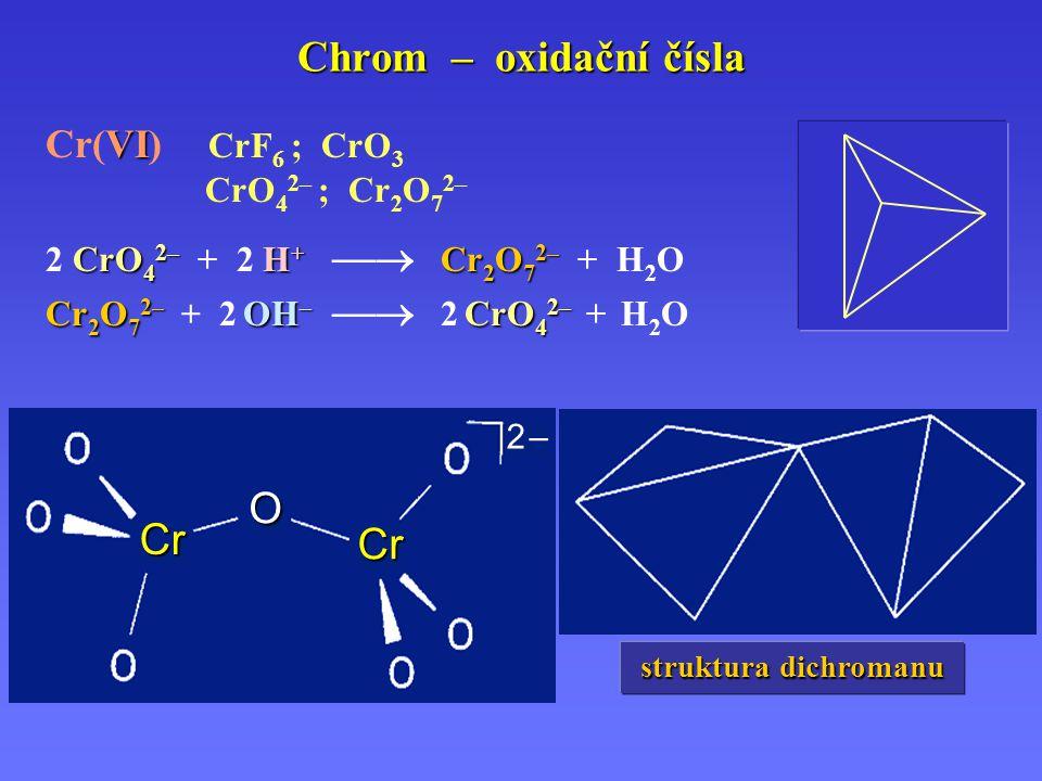 Chrom – oxidační čísla struktura dichromanu VI Cr(VI) CrF 6 ; CrO 3 CrO 4 2– ; Cr 2 O 7 2–. CrO 4 2– H + Cr 2 O 7 2– 2 CrO 4 2– + 2 H +  Cr 2 O 7 2–