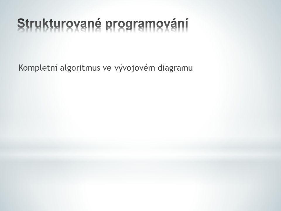 Kompletní algoritmus ve vývojovém diagramu